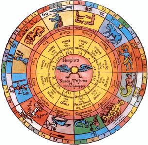 segni-zodiacali