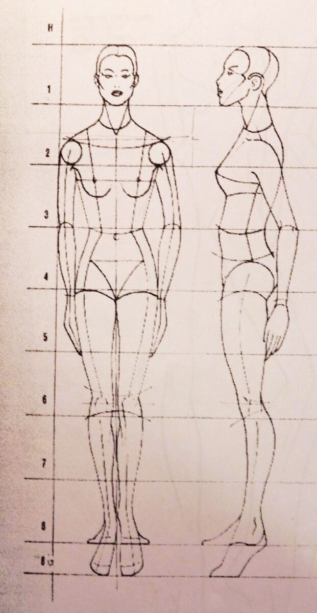 Corso Online Disegno Di Moda Proporzioni Figura Vestita