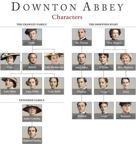 downtonabbey_characters
