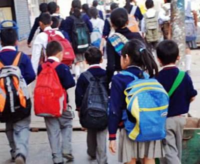 Come scegliere lo zaino scuola per bambini 2013