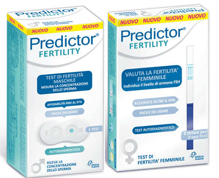 Predictor_Fertility