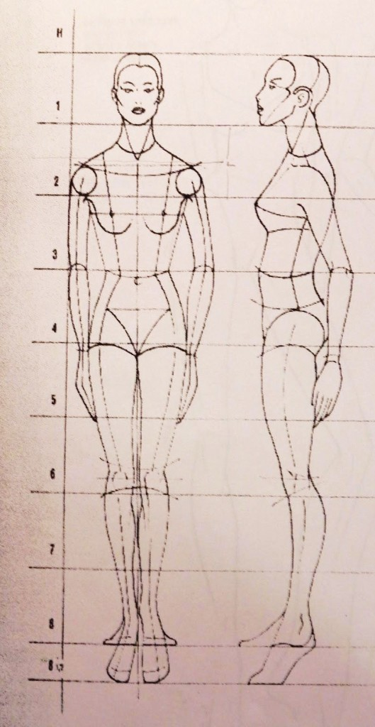 Corso online disegno di moda: proporzioni figura vestita
